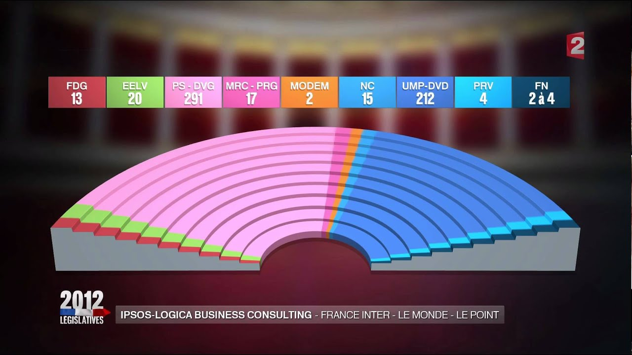 Législatives france