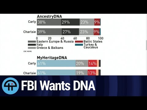 Family Tree DNA Gives FBI DNA Records