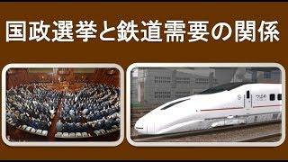 国政選挙と鉄道需要の関係