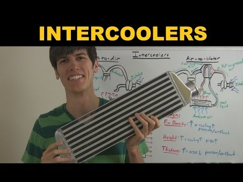 Intercooler - Explained