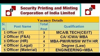 Security Printing & Minting Corporation of India Ltd. Recruitment 2018