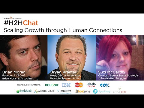 #H2HChat Shareology Edition: Scaling Growth through Human Connections with Brian Moran
