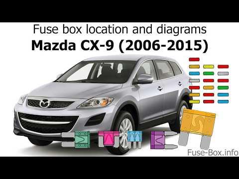 [QNCB_7524]  Fuse box location and diagrams: Mazda CX-9 (2006-2015) - YouTube | Mazda Cx9 Fuse Box Location |  | YouTube