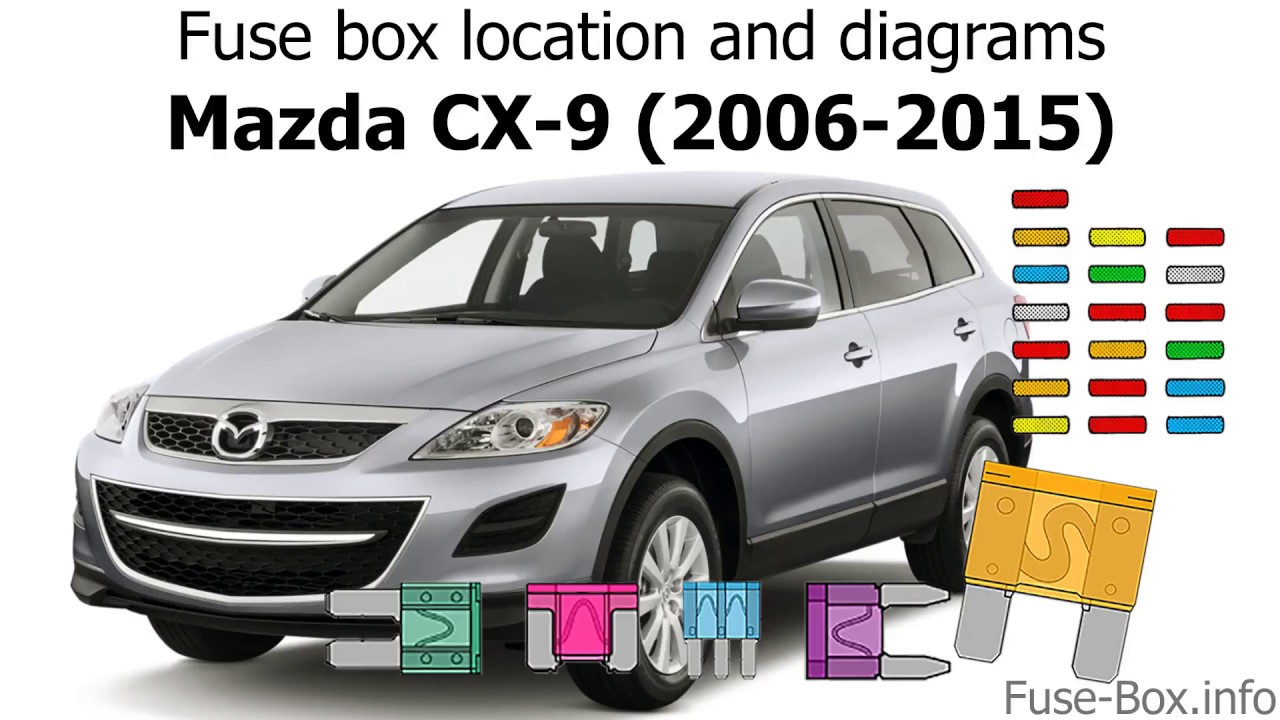 fuse box location and diagrams: mazda cx-9 (2006-2015)