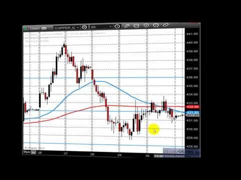 Commodity Trading and Life-Alesco Citius Asset Management Service-Chennai Bengalore Tamil Nadu India