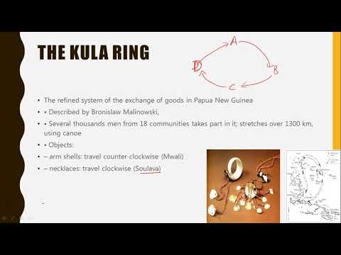 Ceremonial exchange Kula ring potlach