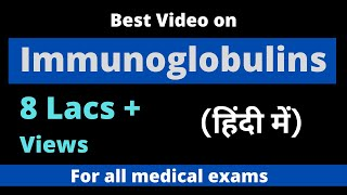 Immunoglobulins - Important Points asked in exams