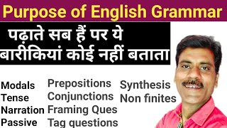 Full English grammar with keywords| Tenses,Morals,Narrations, Passive voice, prepositions, synthesis