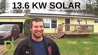Huge Grid-Tied Solar PV with Battery Back-up System