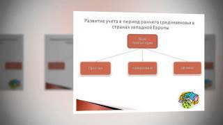 Презентация на тему История развития бухгалтерского учета за рубежом(, 2014-09-13T13:25:33.000Z)