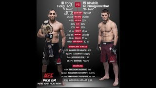 UFC 223 Tony Ferguson vs Khabib Nurmagomedov Preview