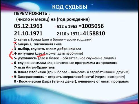 Умножьте числа Вашей даты рождения на год и получите Ваш код Судьбы!