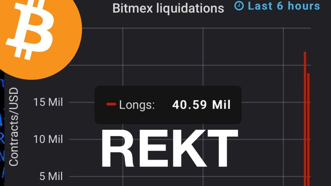 FLASH CRASH | $41 Million Liquidated on BitMEX - Bitcoin Down $100 ($1 5  Billion in Market Cap)