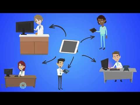 eSwift Electronic Health Record