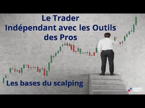 stratégies de trading avancées sur le marché forex