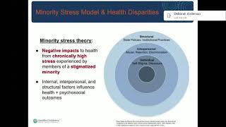 CE: NGR: Supporting Mental Health of LGBTQ+ Youth - Using Affirming Care to Address Risk Factors and Promote Resilience