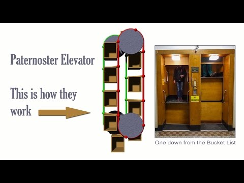 Paternoster Elevators, this is how they work