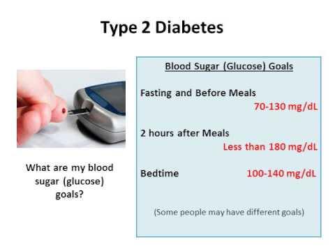 Type 2 Diabetes: Blood Sugar Goals