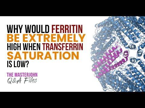 Why would ferritin be extremely high when transferrin saturation is low?
