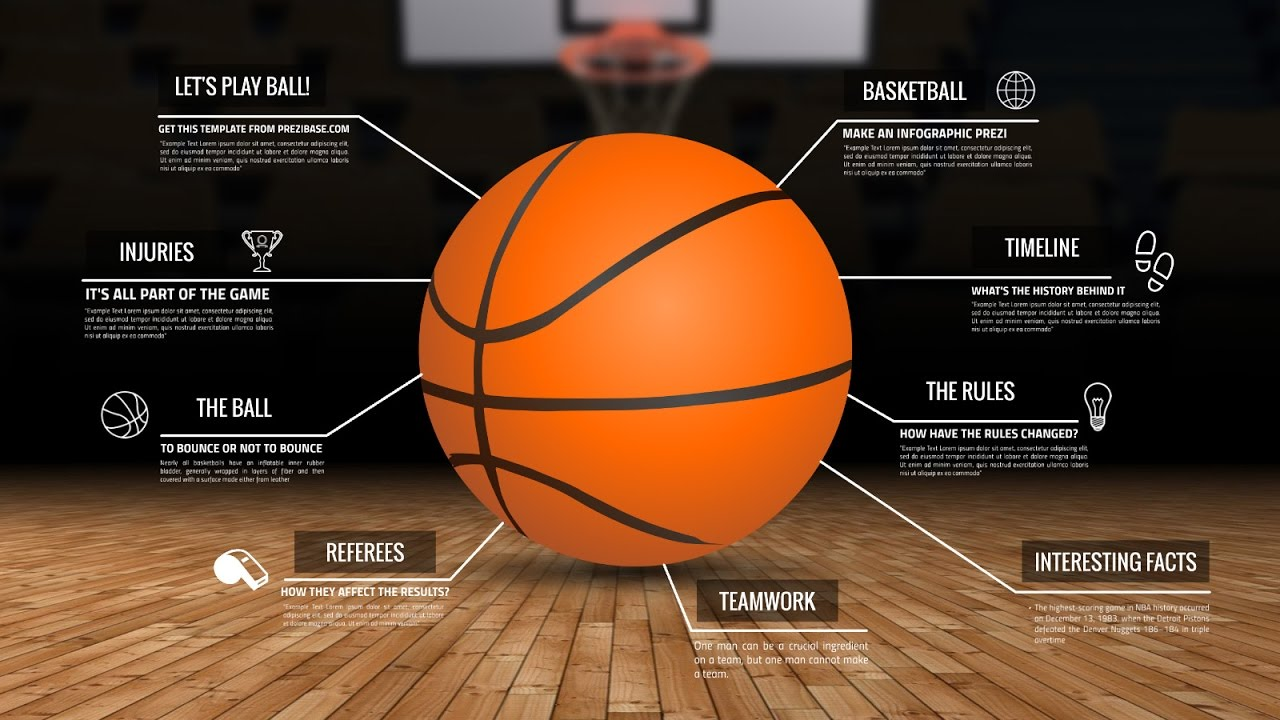 Basketball Infographic Prezi Template Youtube