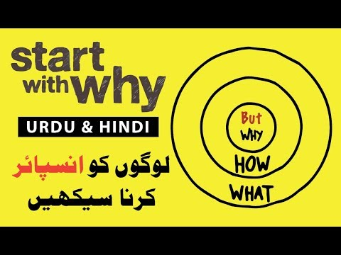 START WITH WHY BY SIMON SINEK | URDU & HINDI BOOK SUMMARY