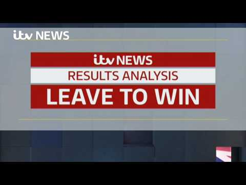 ITV News predicts Leave will win the EU referendum