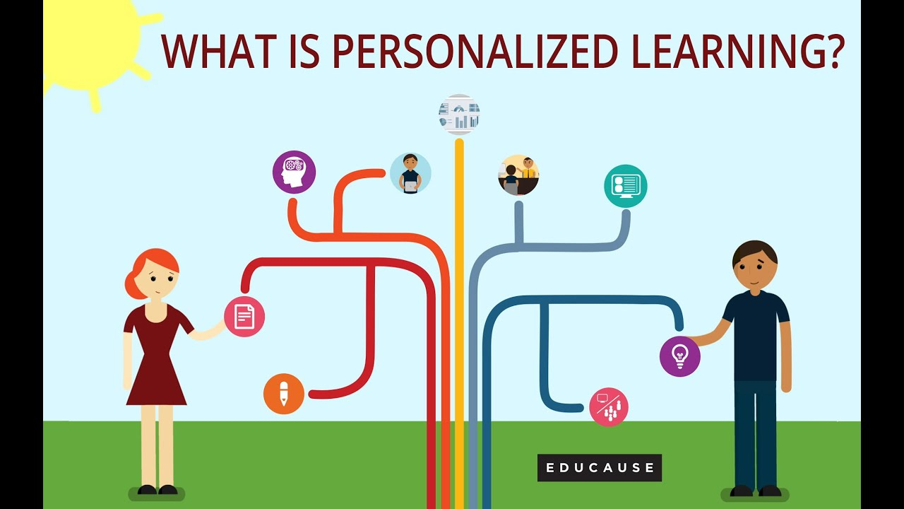 Personalization: Choice and Voice