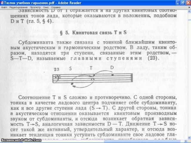 абызова учебник гармонии pdf