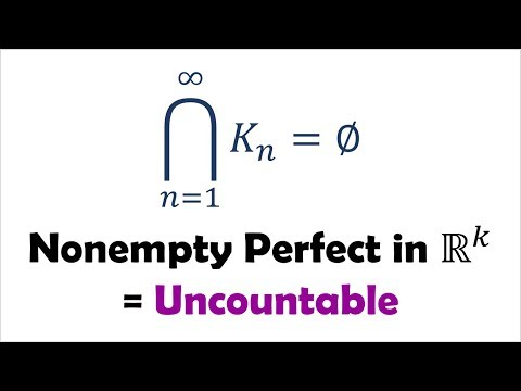 Proof that Nonempty Perfect Set in R^k is Uncountable (feat. Baby Rudin)