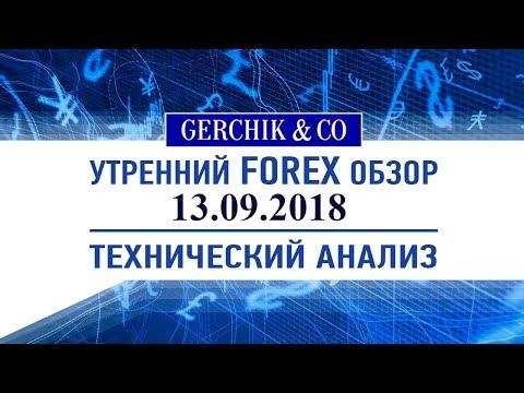 ⚡ Технический анализ основных валют 13.09.2018 | Утренний обзор Форекс с Gerchik & Co.
