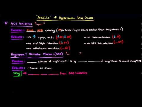 Hypertension (Part 3 of 3) - Treatment