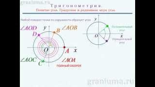 Тригонометрия. Понятие угла. Градусы и радианы.