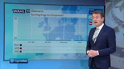 Europawahl: Erste Zahlen aus Österreich nach dem #Ibiza-Skandal