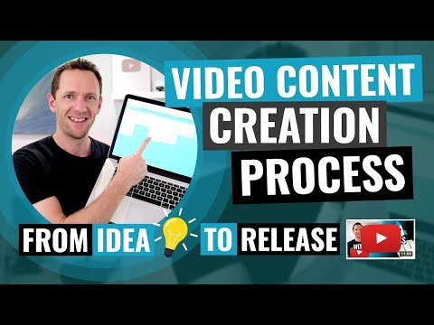 Video Content Creation: Our Process from YouTube Video IDEA to RELEASE!