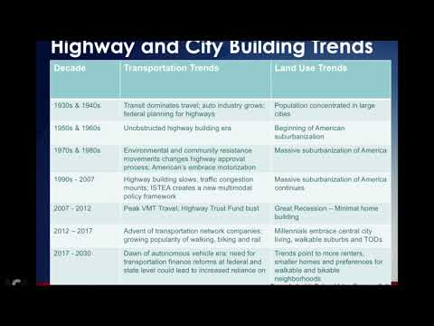 Future of Interstate Highway System and Land Use