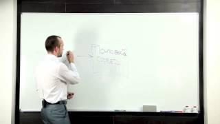 Видеоурок 3 - Тотальный контроль над бизнесом -  Контроль Информации - Алексей Успешный