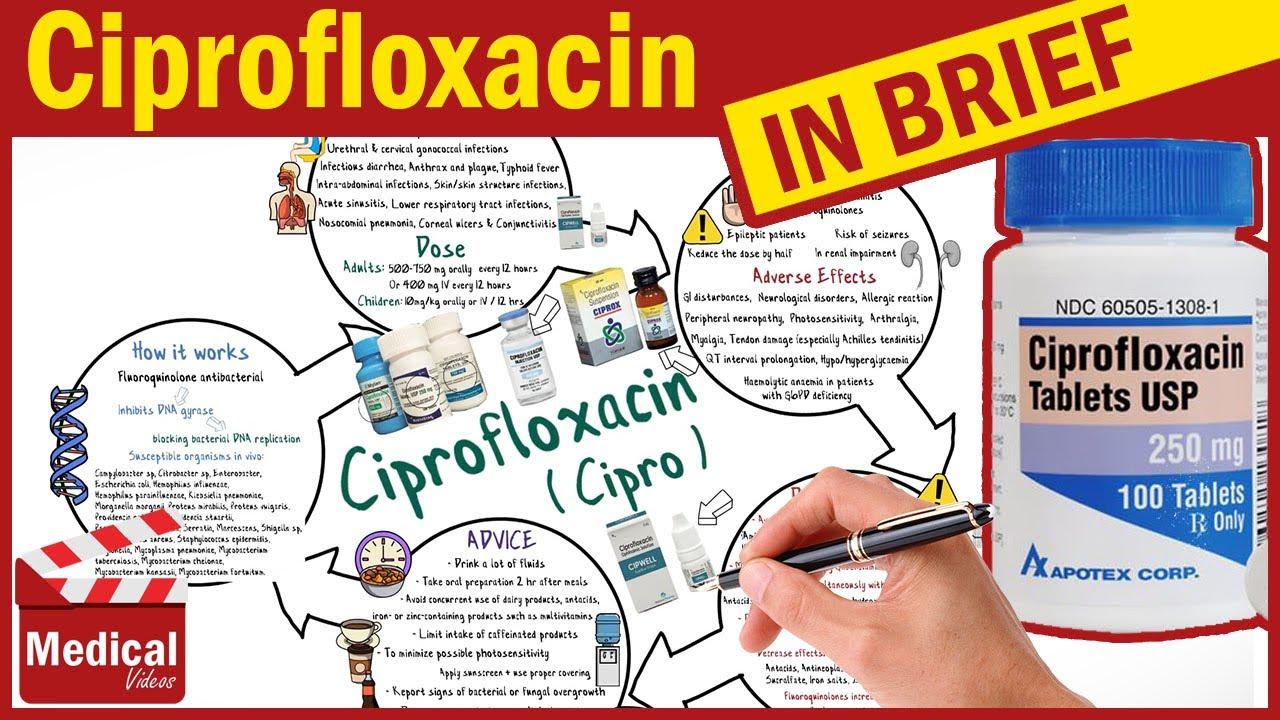 ciprofloxacin prostatitis side effects