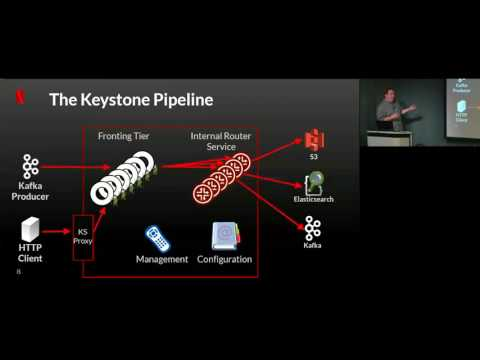 SF Big Analytics: Building/Runn­i­ng Netflix's Data Pipeline using Apache Kafka