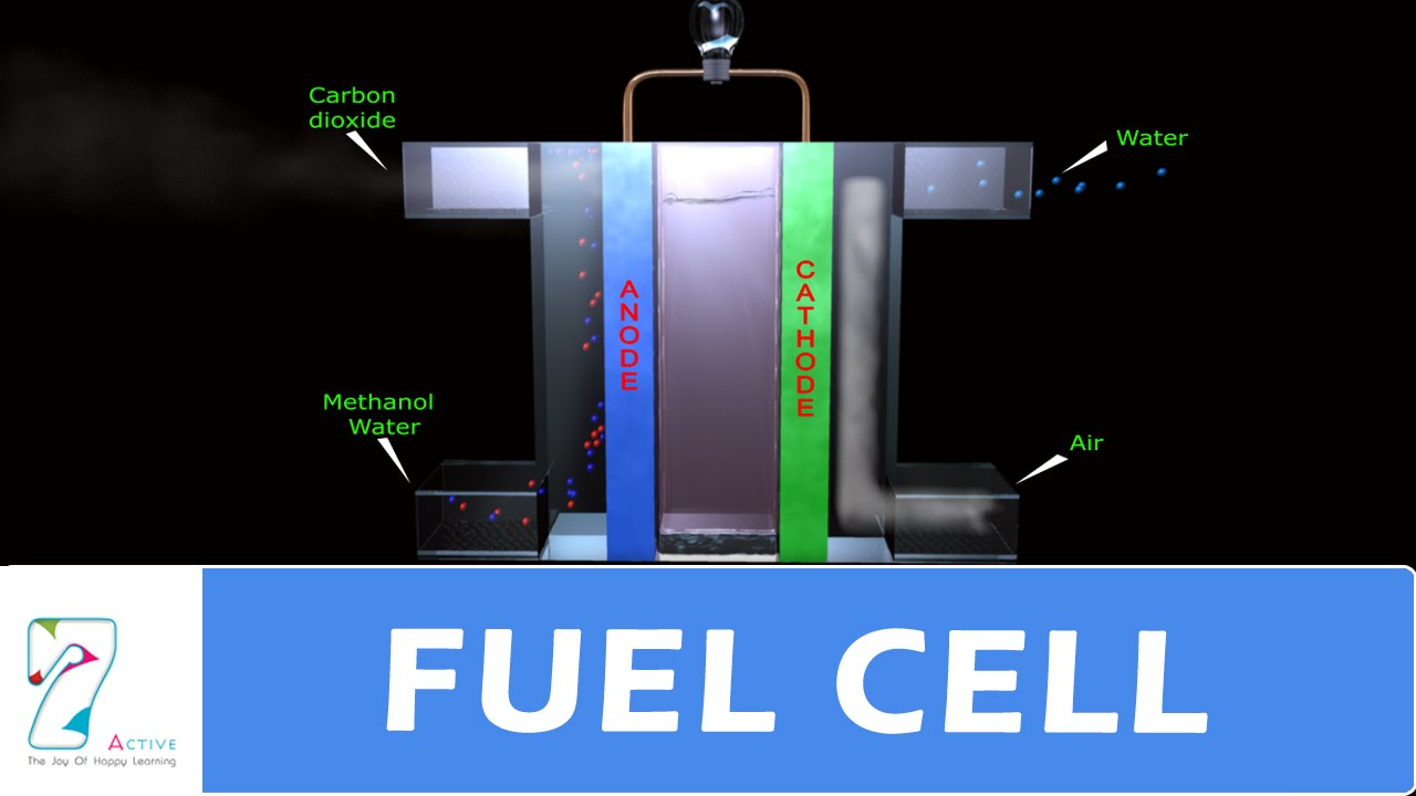 Fuel Cell Youtube Fuelcell Battery Tester Schematic