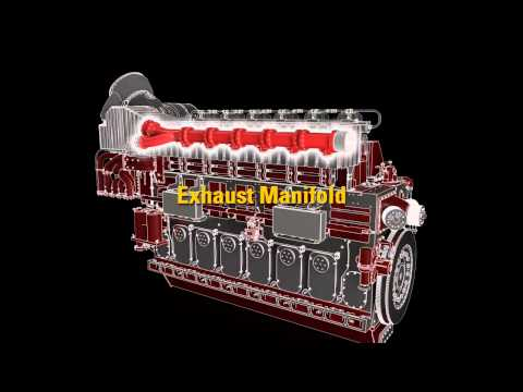 Dual Fuel Engine | From MaK M 43 C to M 46 DF