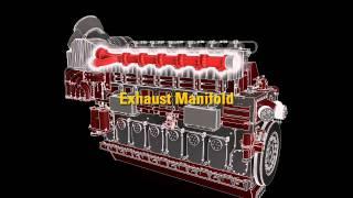 Двохпаливний двигун   від МАК М 43 до 46 м ДФ