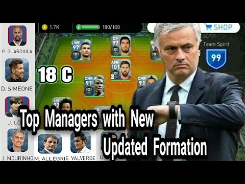 Top Managers with