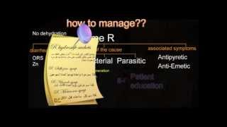 Video 7 GIT cases Part I Gastroenteritis.wmv