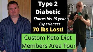 Custom Keto Diet Review- Look inside the Members Area