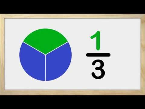 Fractions For 2nd Grade Kids - Partitioning Shapes Into Halves And Thirds