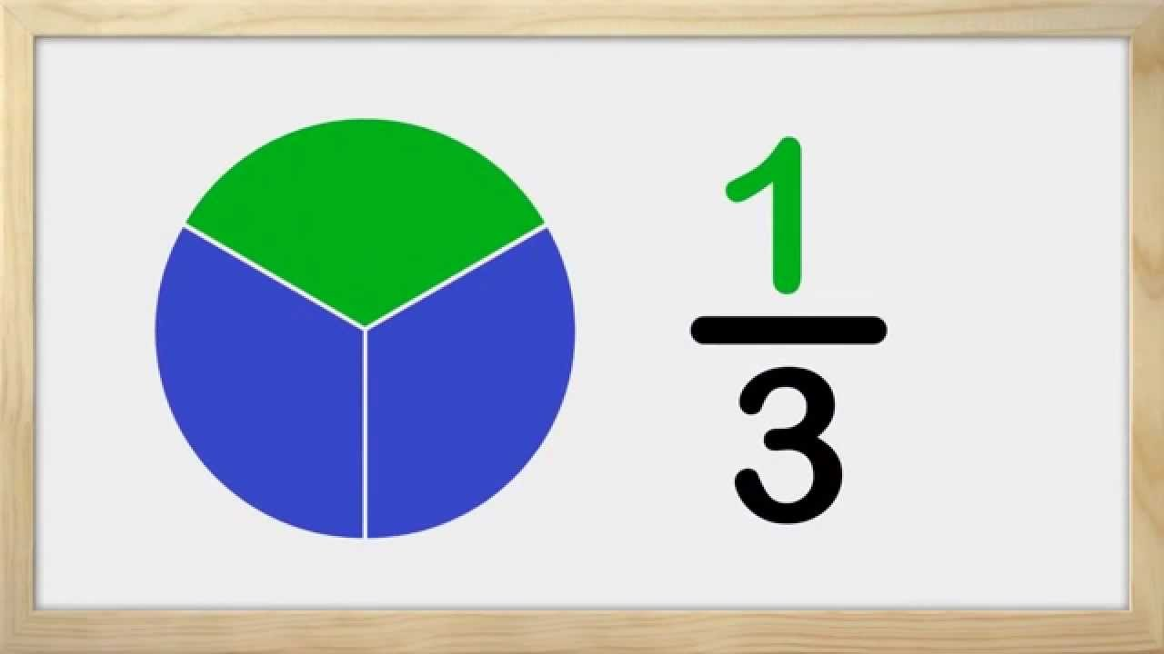 medium resolution of Fractions for 2nd Grade Kids - Partitioning Shapes Into Halves and Thirds -  YouTube