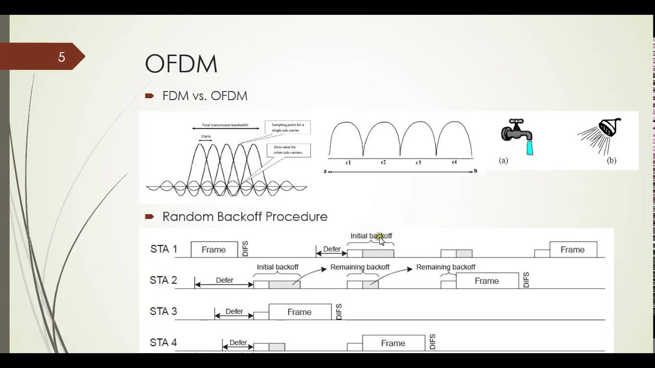 Ofdm wireless video streaming