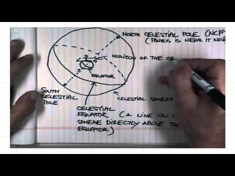 ASTR 1P01, CLIP 21: The Celestial Sphere; Introduction to Daily and Annual Motion (Hand-Drawn)