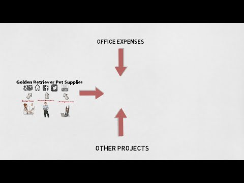 How to Manage Expenses at Marketing Agencies