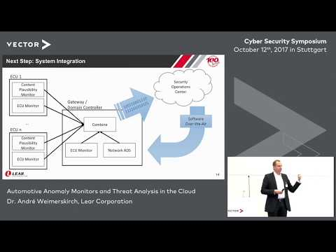 Automotive Anomaly Monitors and Threat Analysis in the Cloud